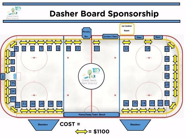 dasher board